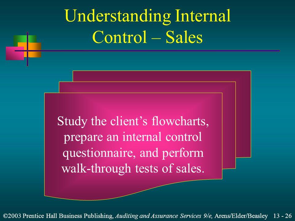 Understanding Internal Control – Sales