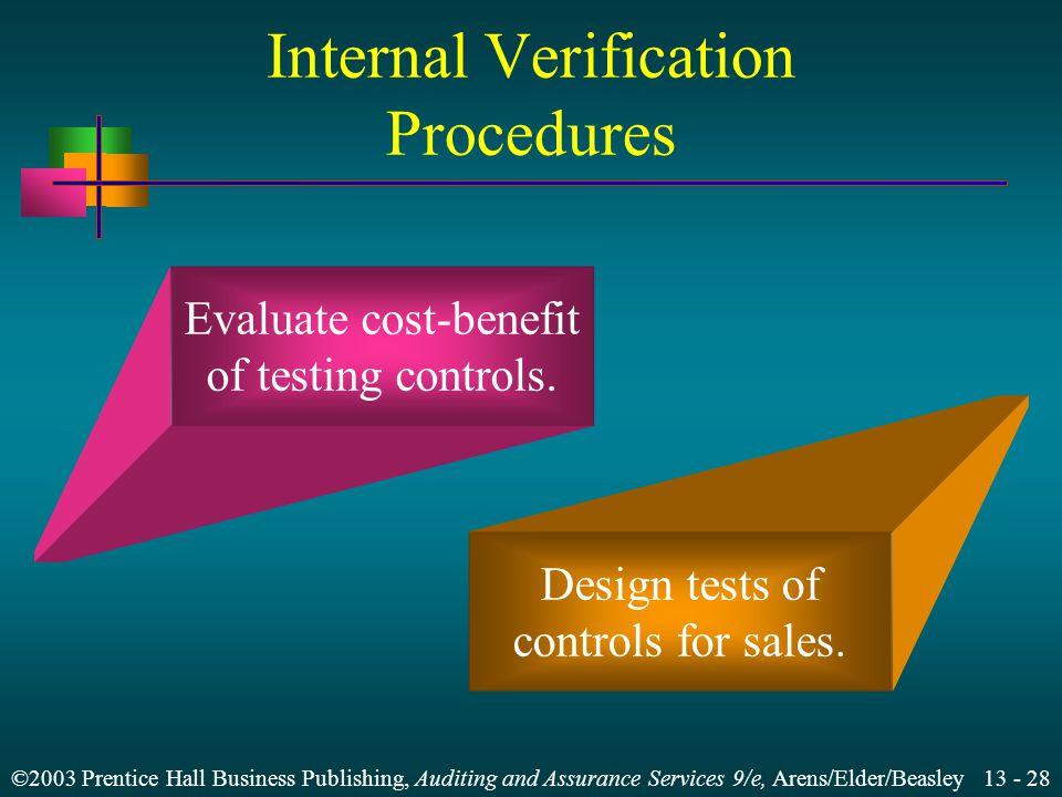 Internal Verification Procedures