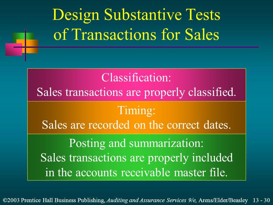Design Substantive Tests of Transactions for Sales