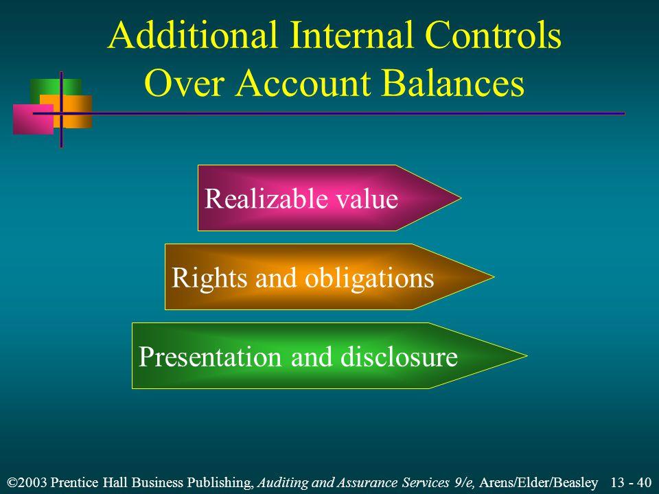 Additional Internal Controls Over Account Balances
