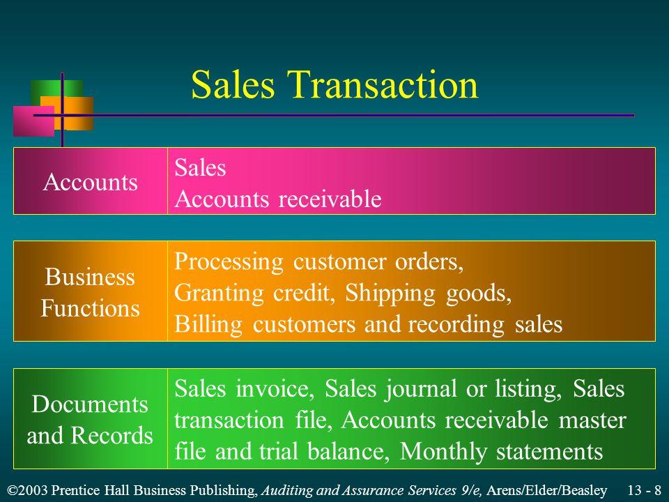 Sales Transaction Sales Accounts Accounts receivable