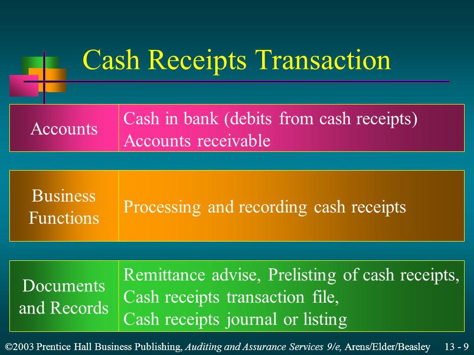 Cash Receipts Transaction