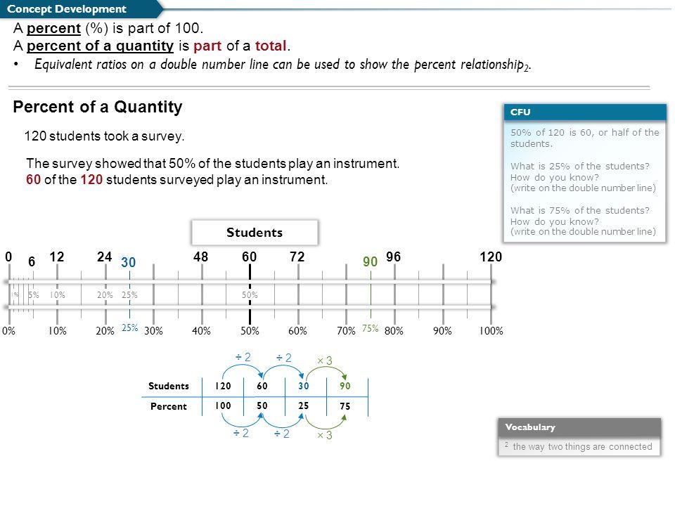 Percent of a Quantity A percent (%) is part of 100.