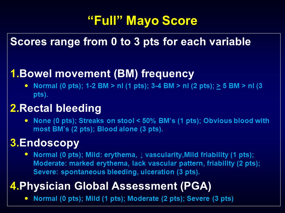Full Mayo Score Scores range from 0 to 3 pts for each variable