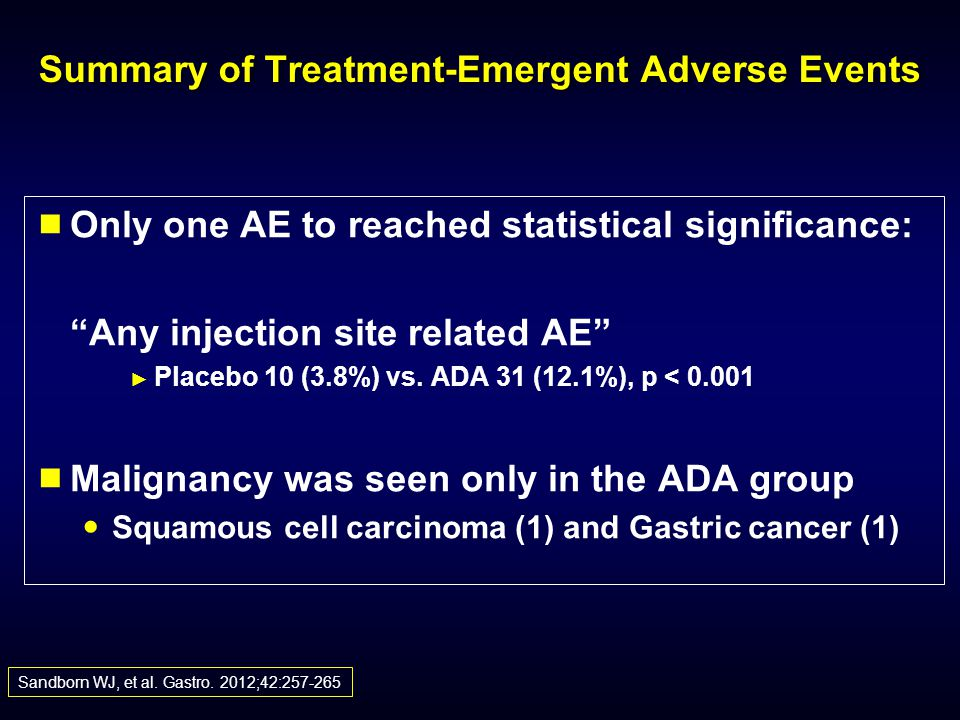Summary of Treatment-Emergent Adverse Events