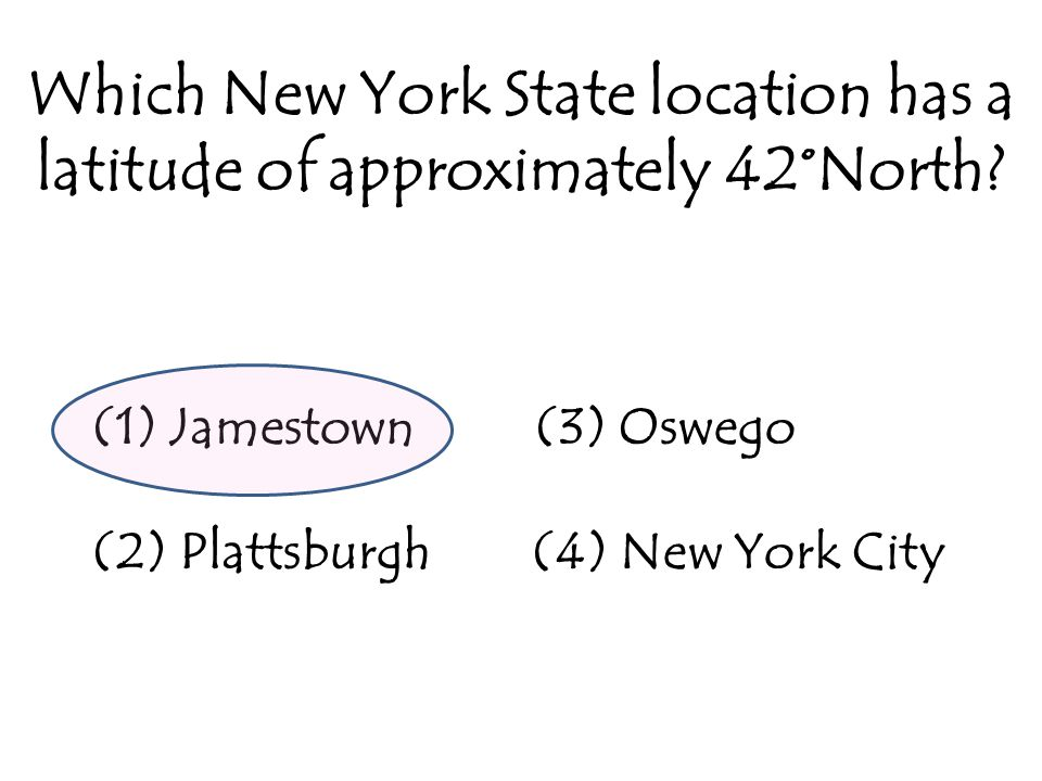 Which New York State location has a latitude of approximately 42°North