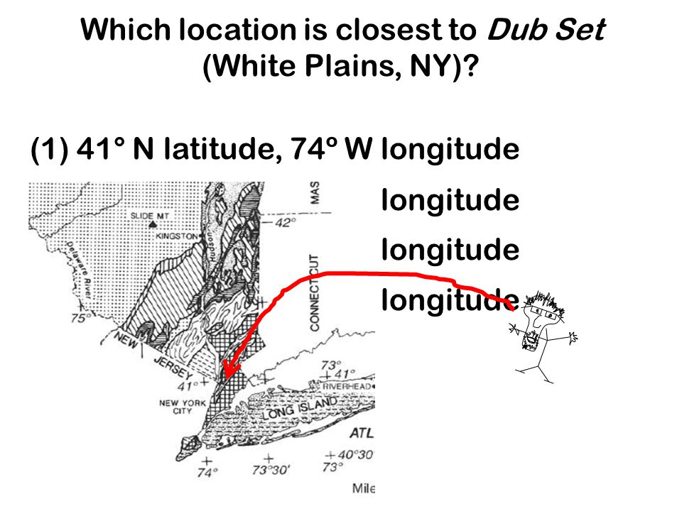 Which location is closest to Dub Set
