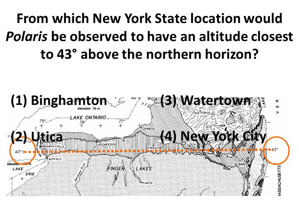 From which New York State location would Polaris be observed to have an altitude closest to 43° above the northern horizon