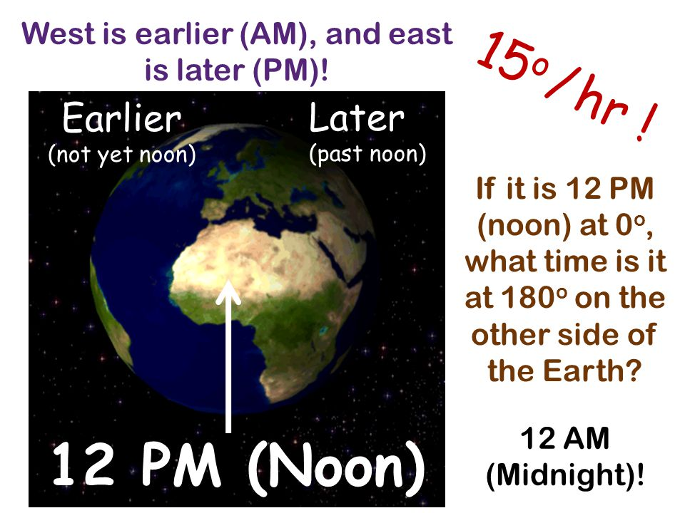 West is earlier (AM), and east is later (PM)!