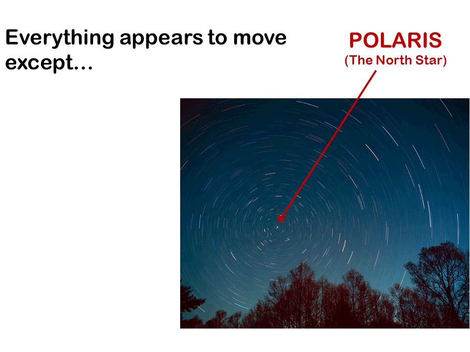 Everything appears to move except… POLARIS