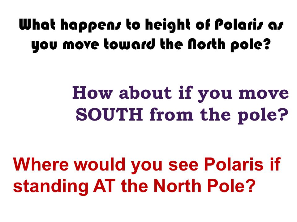 What happens to height of Polaris as you move toward the North pole