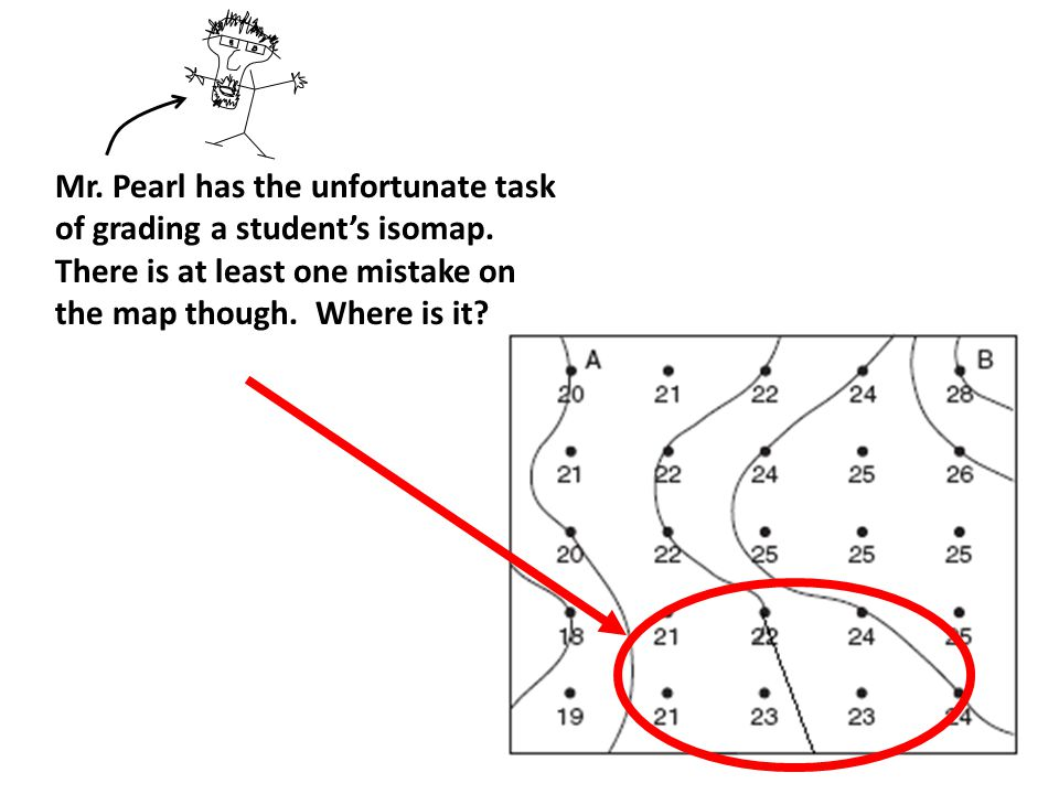 Mr. Pearl has the unfortunate task of grading a student's isomap