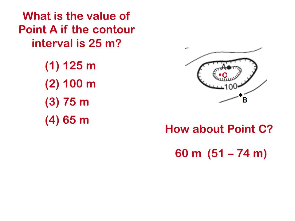 What is the value of Point A if the contour interval is 25 m