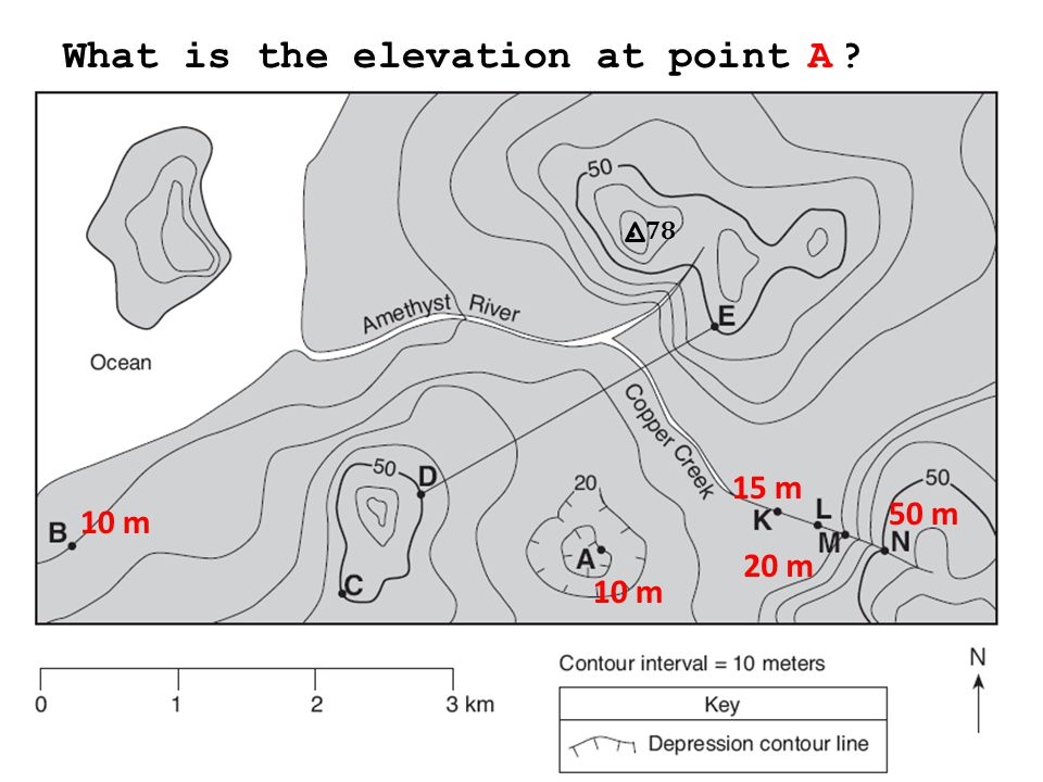What is the elevation at point B K A N M