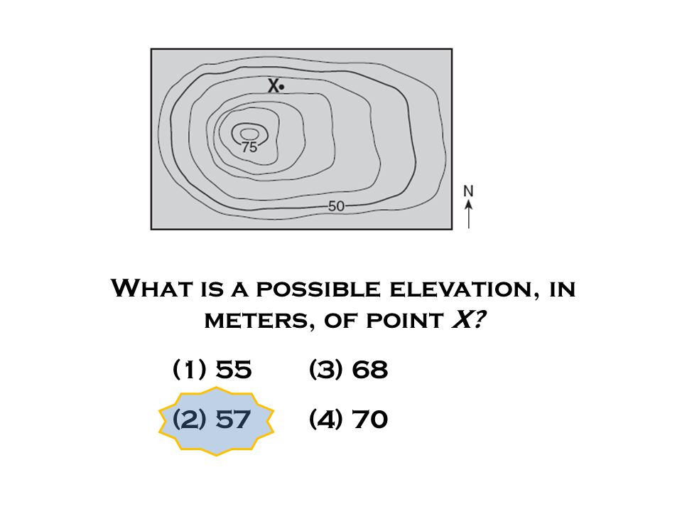 What is a possible elevation, in meters, of point X