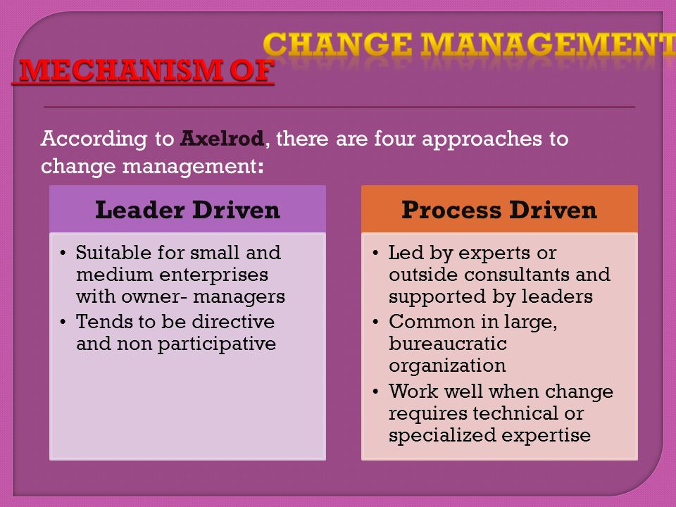Change management MECHANISM OF Leader Driven Process Driven