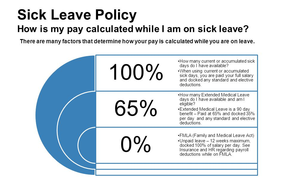 Sick Leave Policy How is my pay calculated while I am on sick leave
