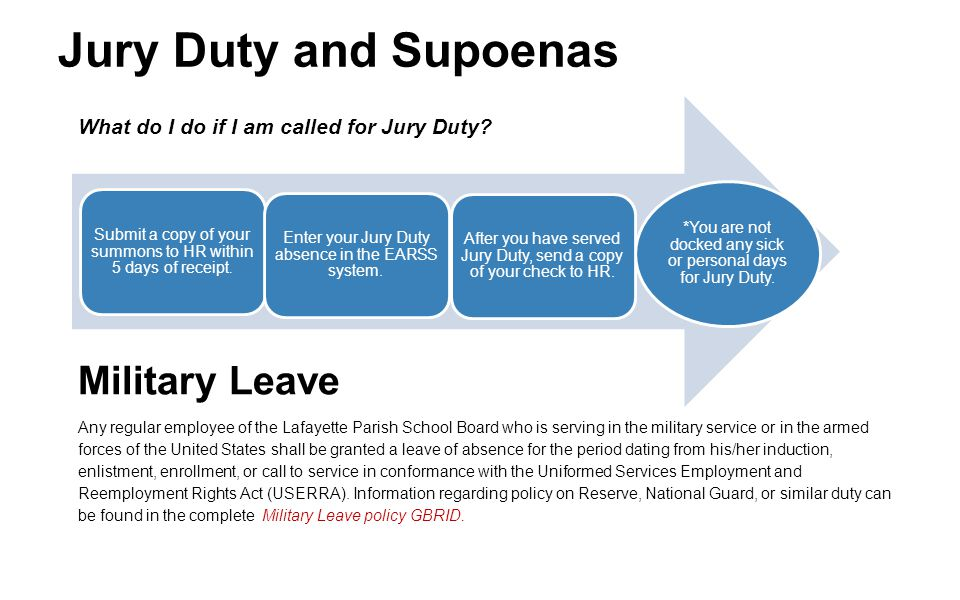 Jury Duty and Supoenas Military Leave