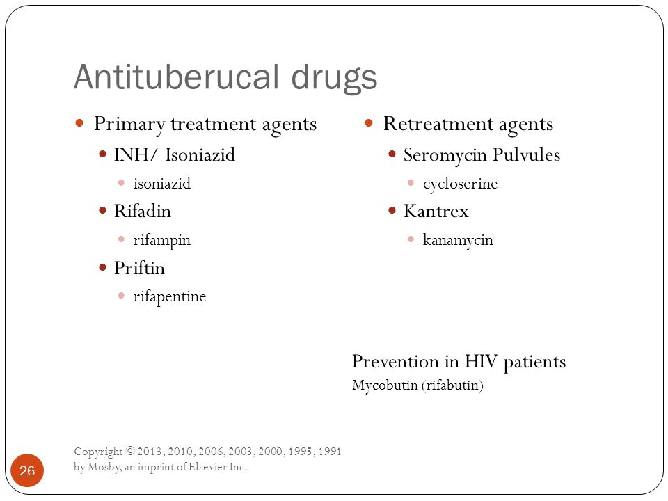 Antituberucal drugs Primary treatment agents Retreatment agents