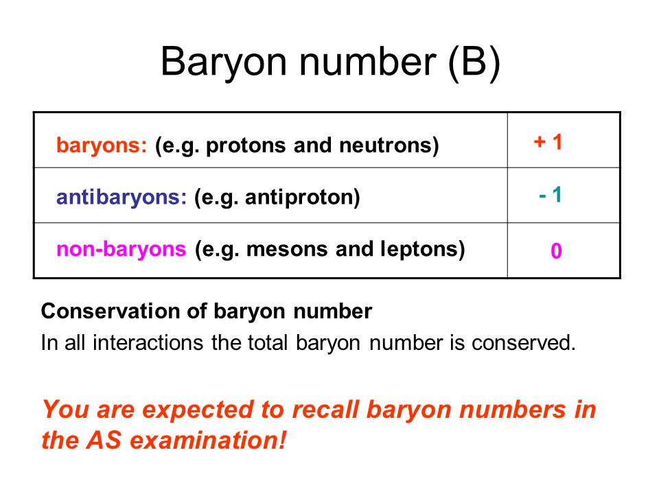 Baryon number (B) baryons: (e.g. protons and neutrons) + 1. antibaryons: (e.g. antiproton) - 1. non-baryons (e.g. mesons and leptons)