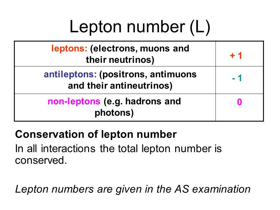 Lepton number (L) + 1 - 1 Conservation of lepton number