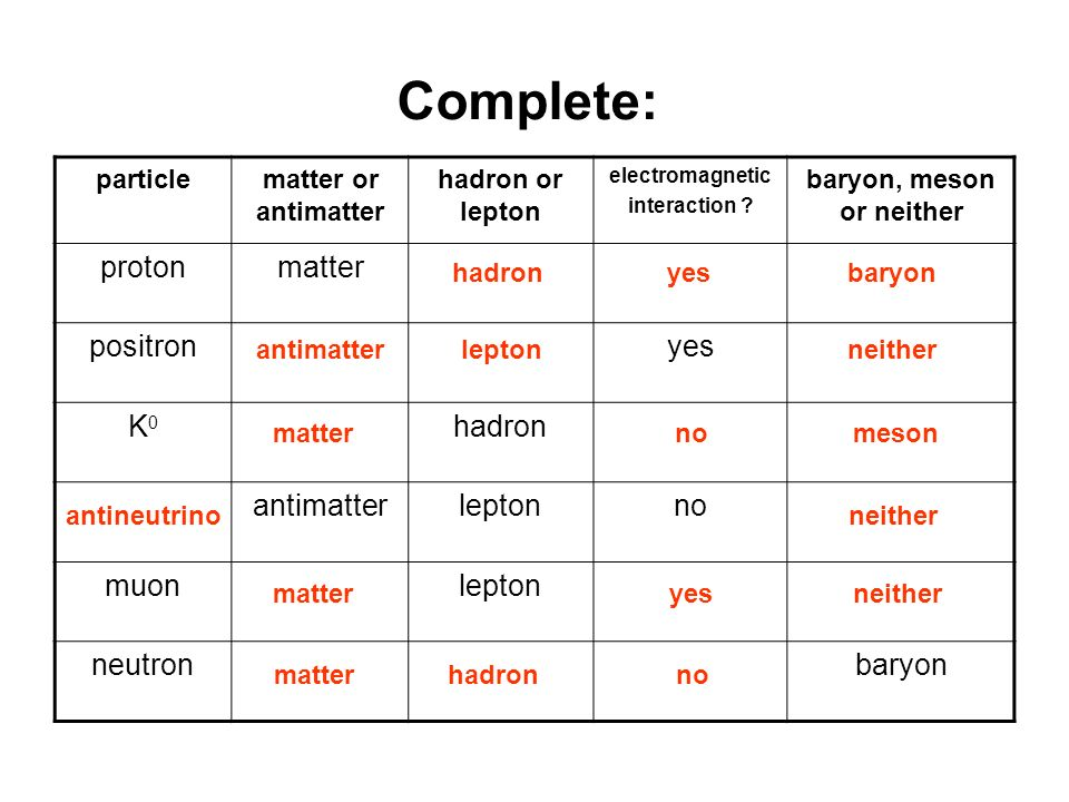 baryon, meson or neither