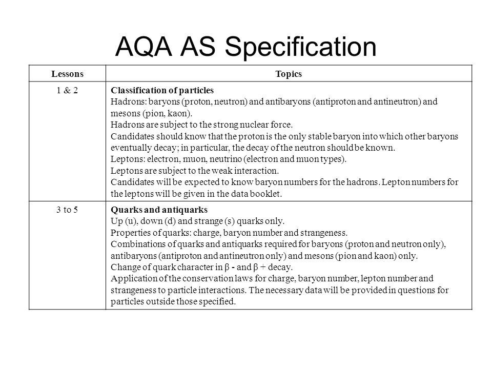 AQA AS Specification Lessons Topics 1 & 2 Classification of particles