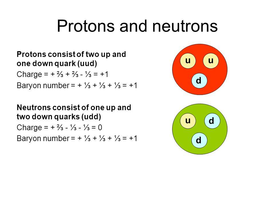 Protons and neutrons u d u d