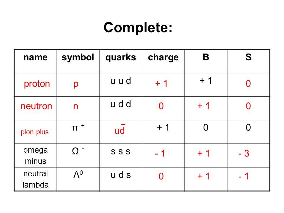 Answers Complete: name symbol quarks charge B S proton p u u d + 1