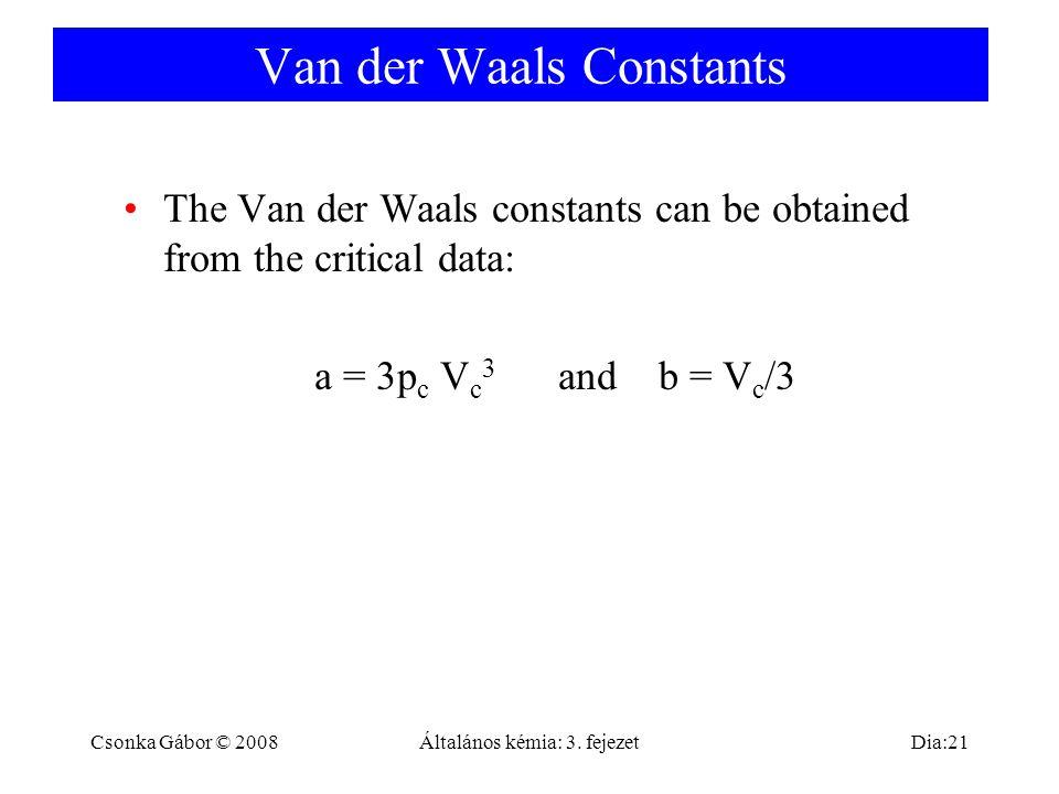 Van der Waals Constants