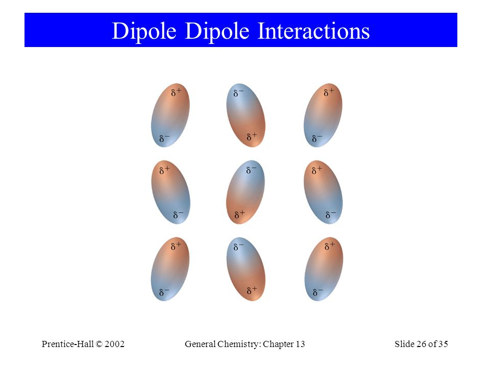 Dipole Dipole Interactions