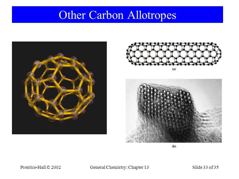 Other Carbon Allotropes