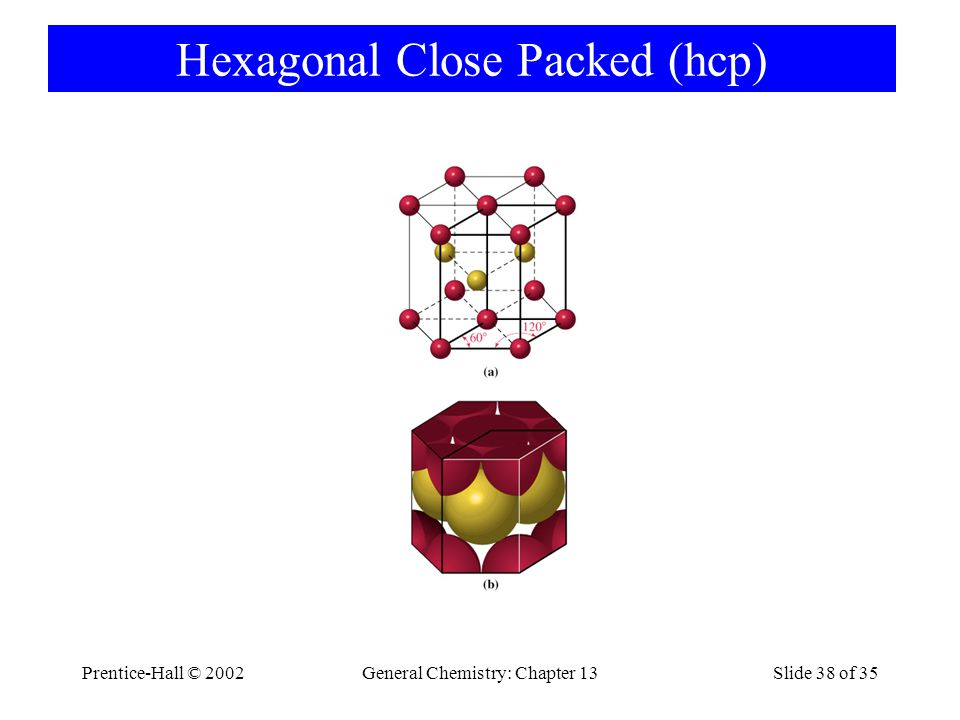 Hexagonal Close Packed (hcp)