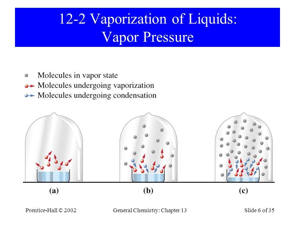 12-2 Vaporization of Liquids: Vapor Pressure
