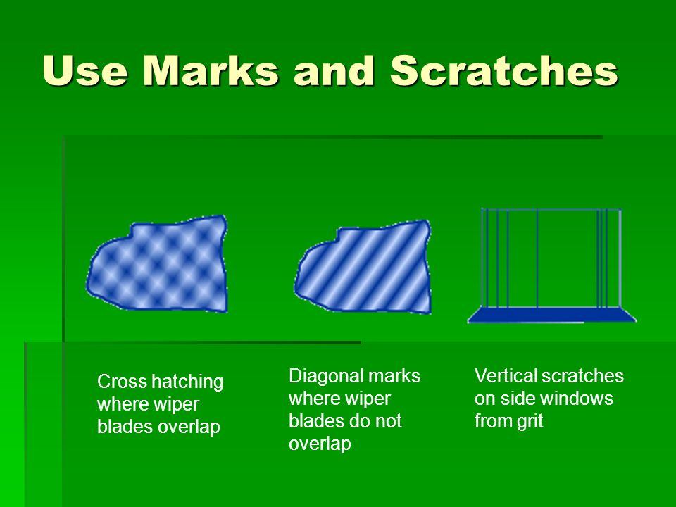 Use Marks and Scratches