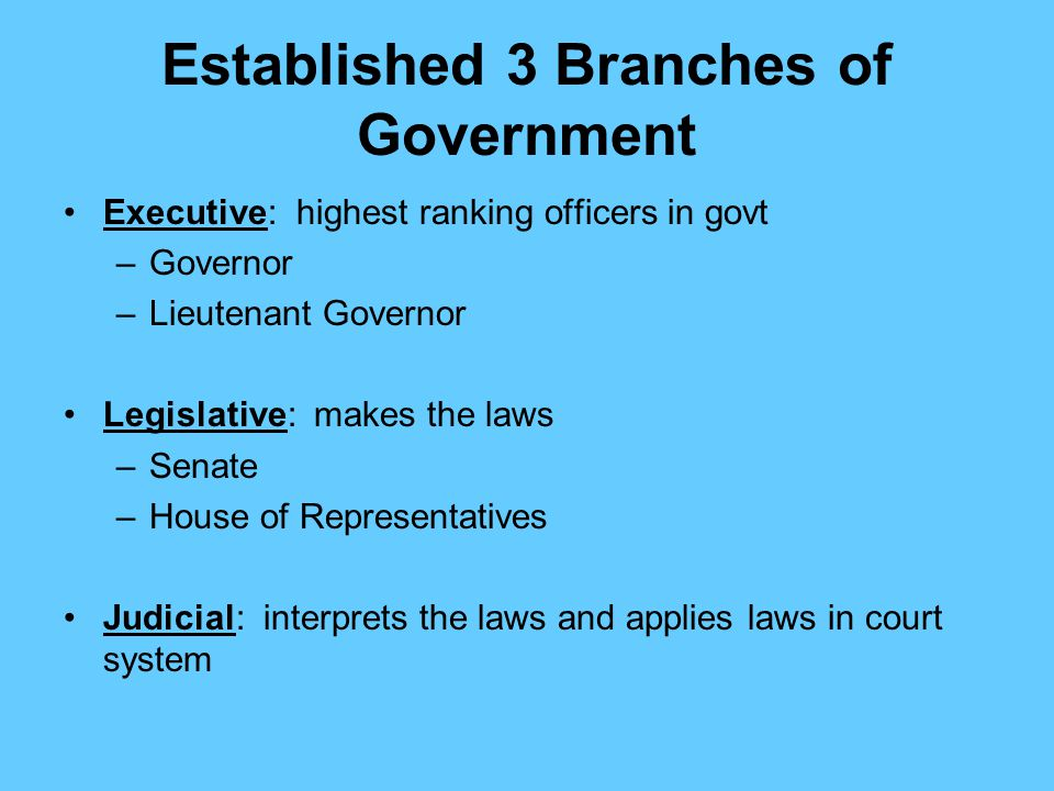 Established 3 Branches of Government