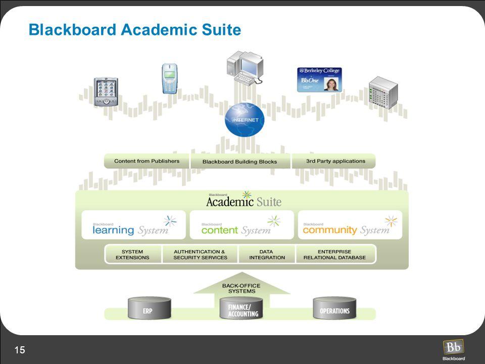 Blackboard Academic Suite