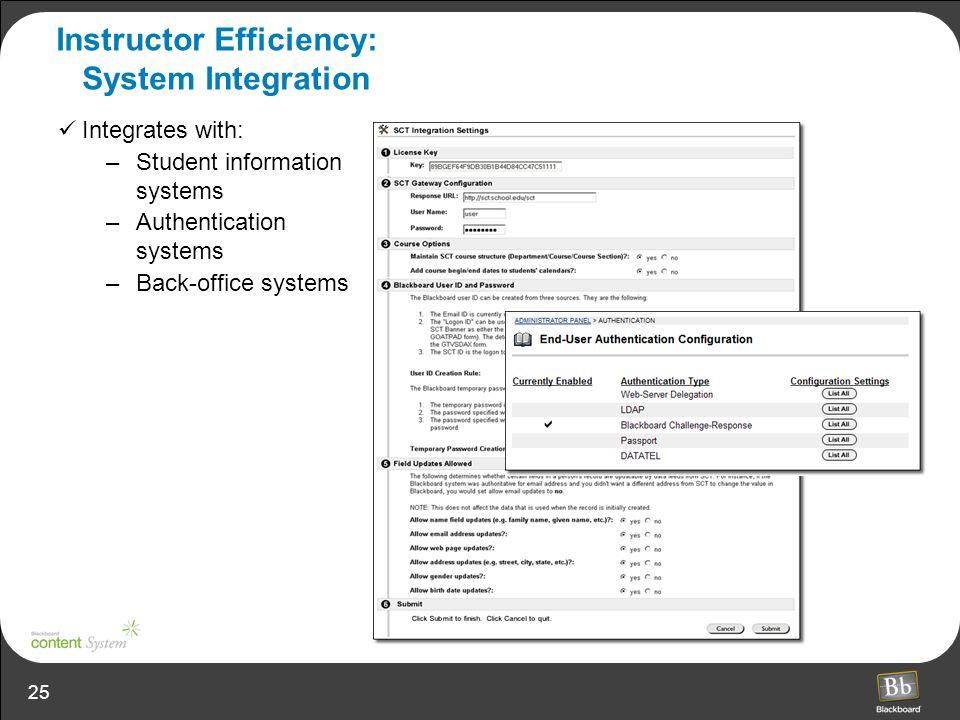 Instructor Efficiency: System Integration