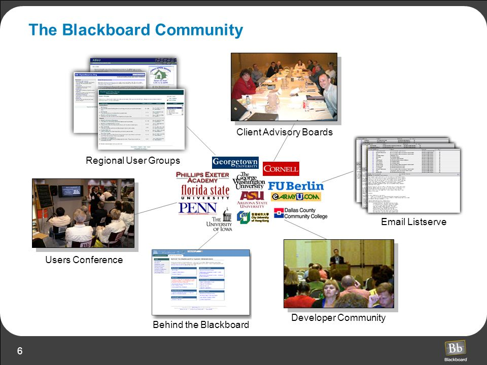 The Blackboard Community
