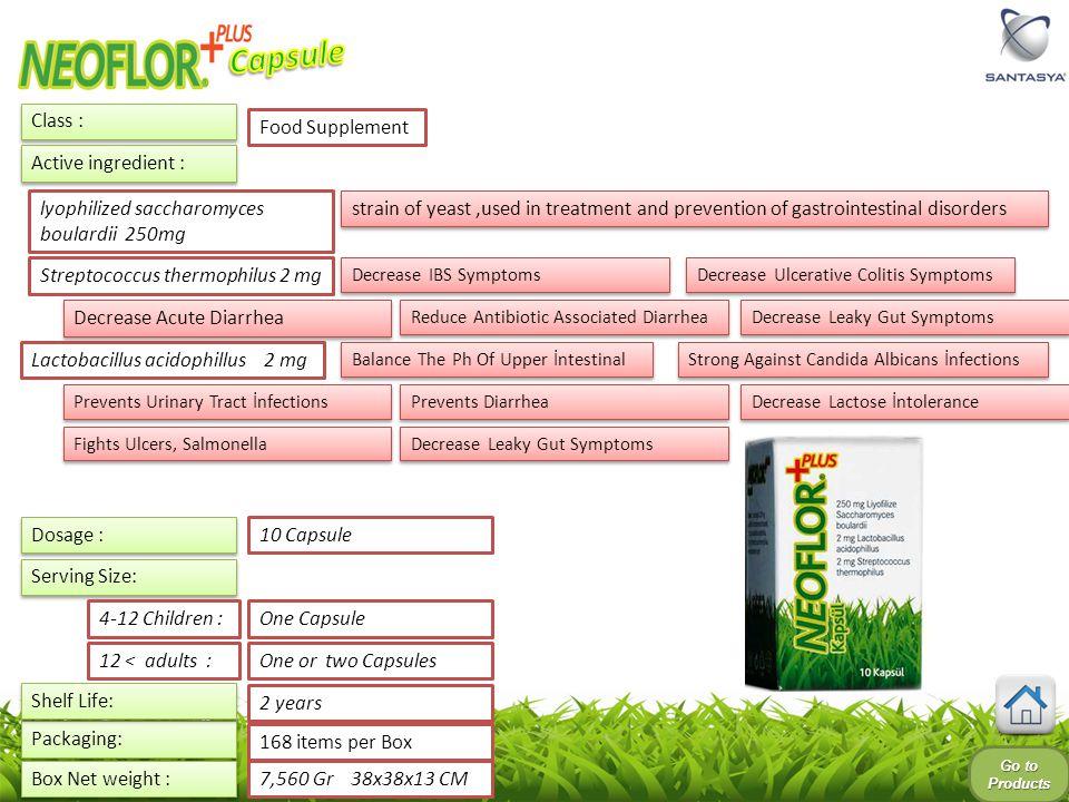 Capsule Class : Food Supplement Active ingredient :