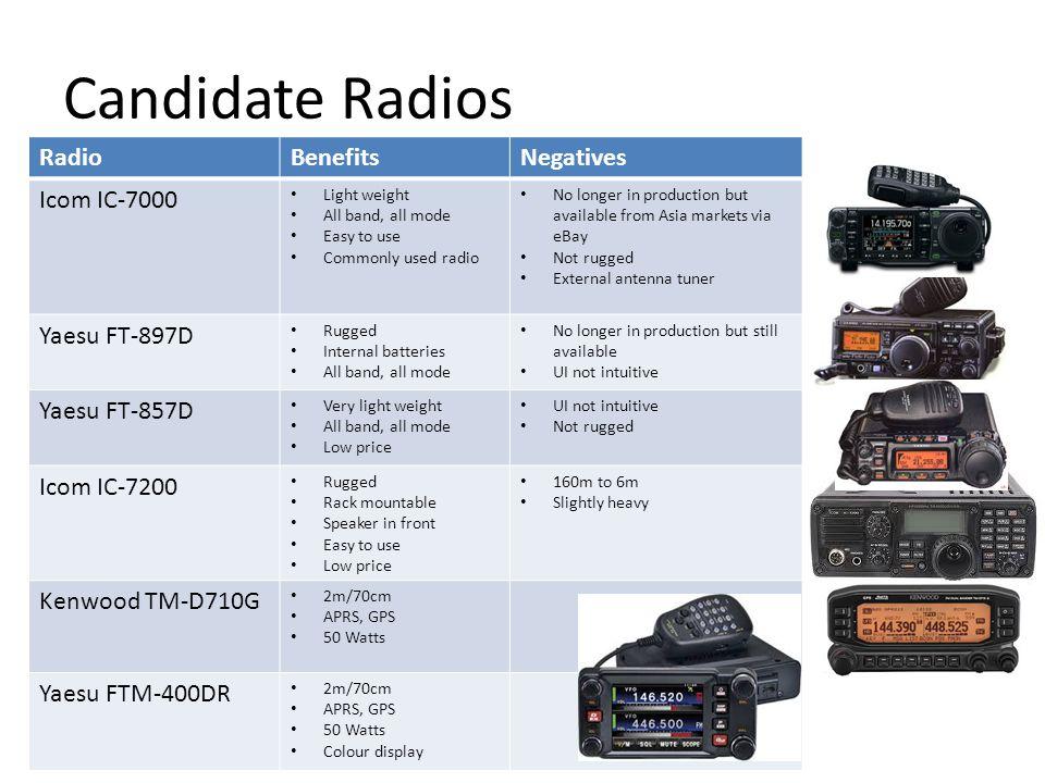 Candidate Radios Radio Benefits Negatives Icom IC-7000 Yaesu FT-897D