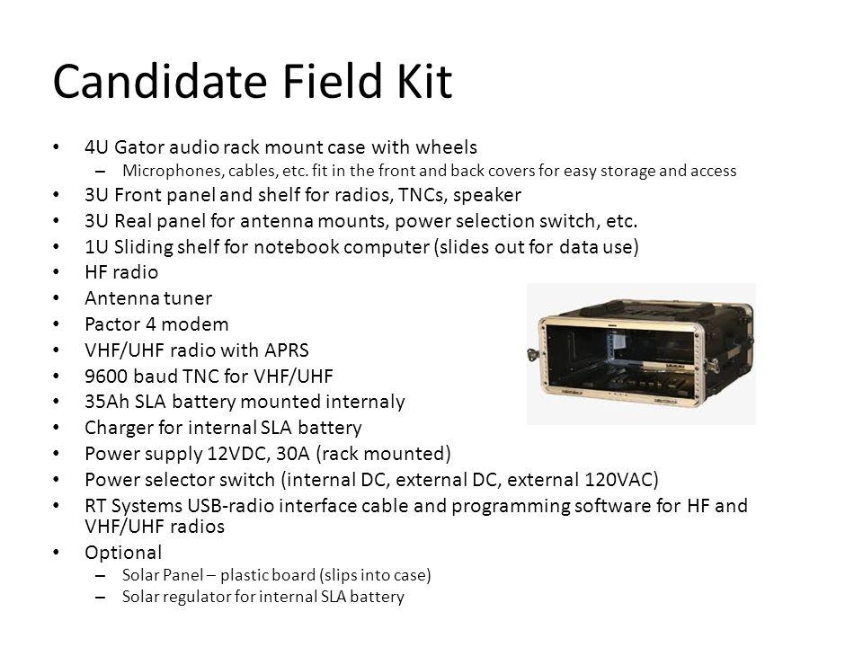 Candidate Field Kit 4U Gator audio rack mount case with wheels