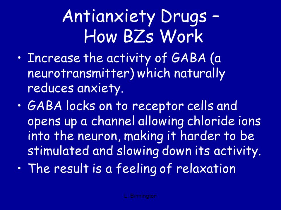 Antianxiety Drugs – How BZs Work