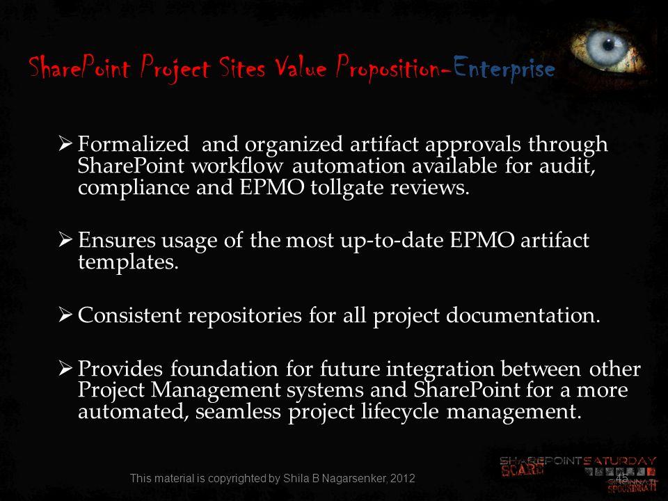 SharePoint Project Sites Value Proposition-Enterprise