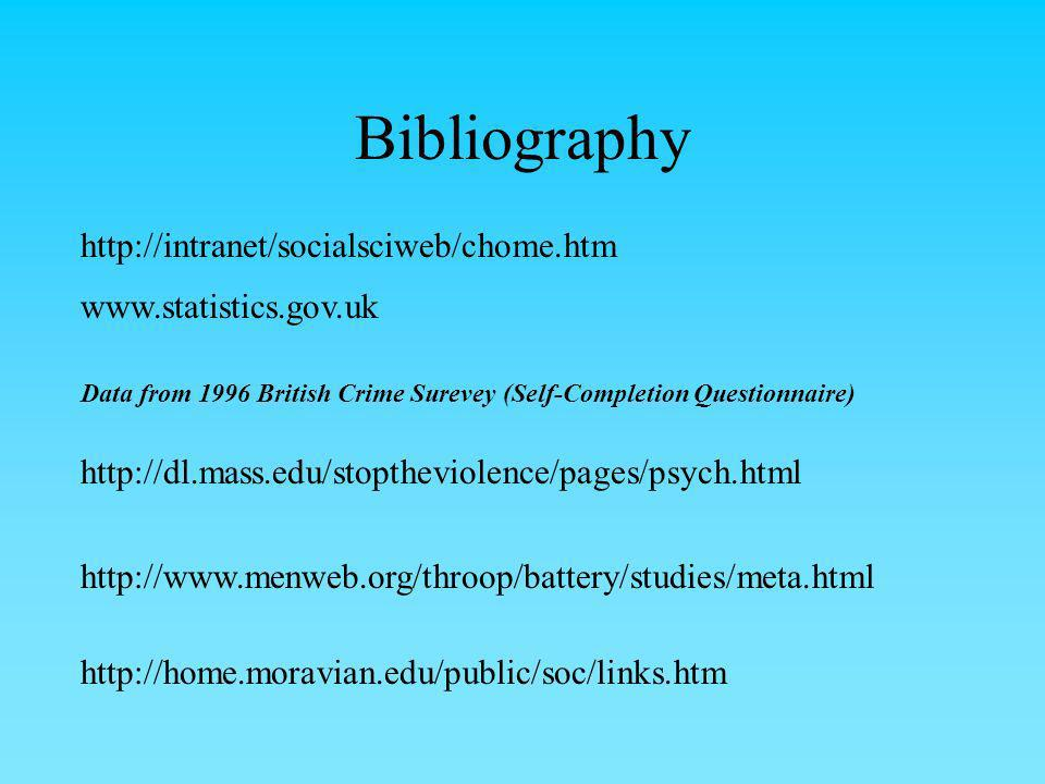 Bibliography http://intranet/socialsciweb/chome.htm
