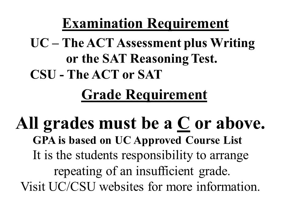 All grades must be a C or above.
