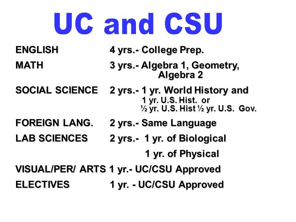 UC and CSU ENGLISH 4 yrs.- College Prep.
