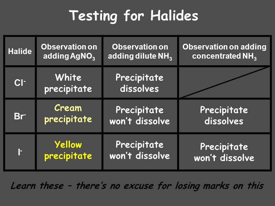 Testing for Halides Cl- Br- I- White precipitate Precipitate dissolves