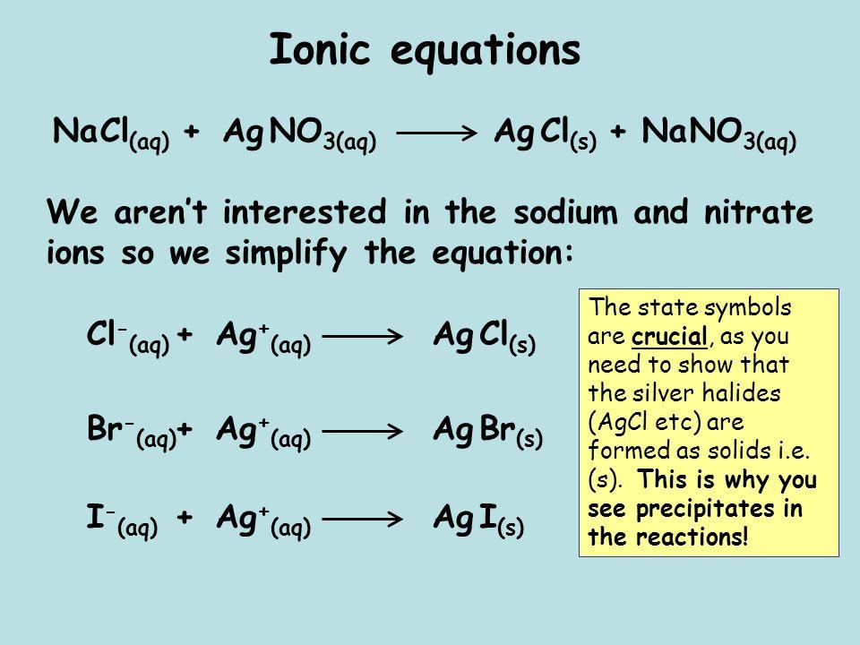 Ionic equations Na Cl(aq) Ag NO3(aq) Cl(s) +