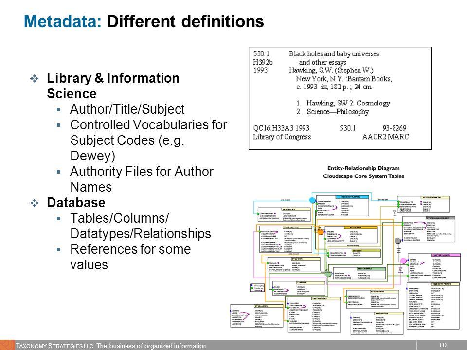 Metadata: Different definitions
